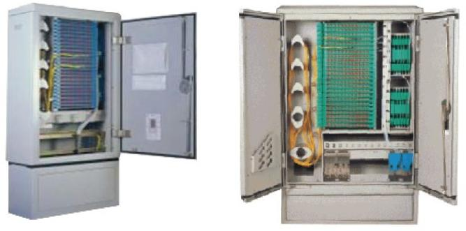 120306. Fiber Optic Cable Cross Connection Cabinet (CCC)